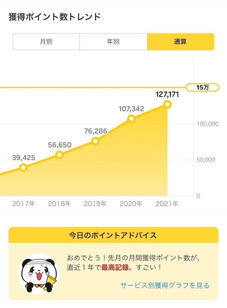 f:id:fufumama:20210603085429j:image