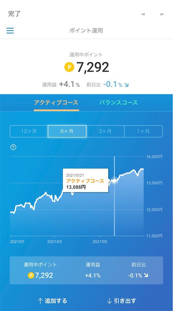 f:id:fufumama:20210630091843j:image