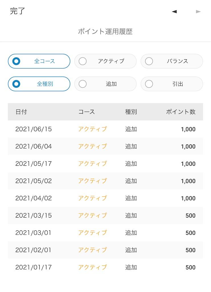f:id:fufumama:20210630091851j:image