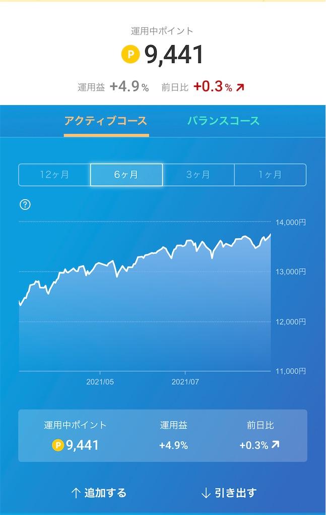 f:id:fufumama:20210901090907j:image