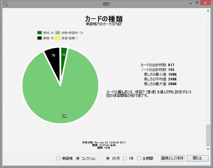 f:id:fugu-ya:20170622140752j:plain