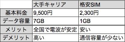 f:id:fugu-ya:20170705210802j:plain