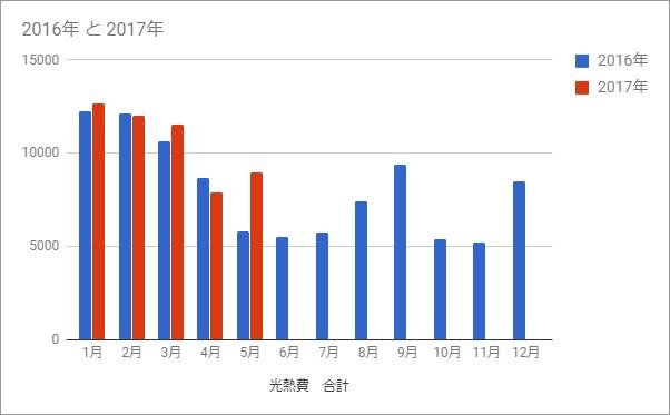 f:id:fugu-ya:20170708140031j:plain