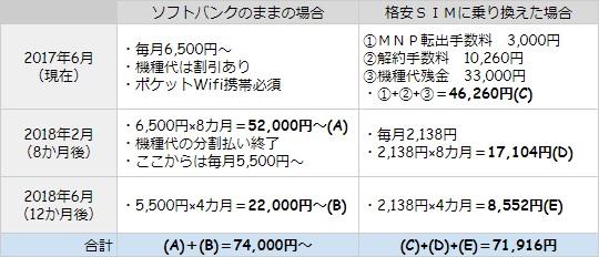 f:id:fugu-ya:20170715105008j:plain