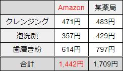 f:id:fugu-ya:20170724125325p:plain
