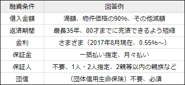 f:id:fugu-ya:20170803114919j:plain