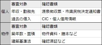 f:id:fugu-ya:20170803115349j:plain