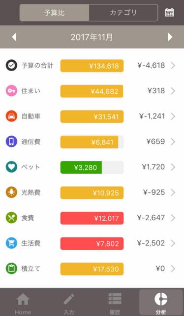 f:id:fugu-ya:20171205160909j:plain