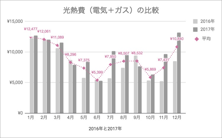 f:id:fugu-ya:20171227230421j:plain