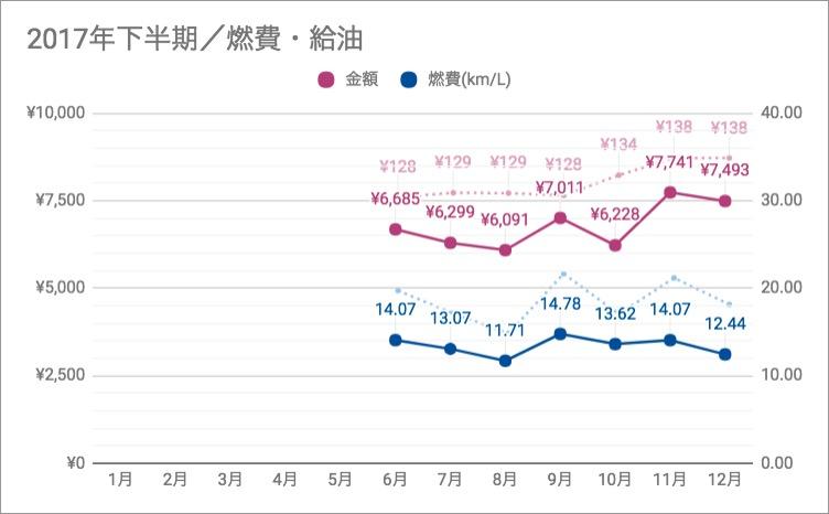 f:id:fugu-ya:20171231162058j:plain