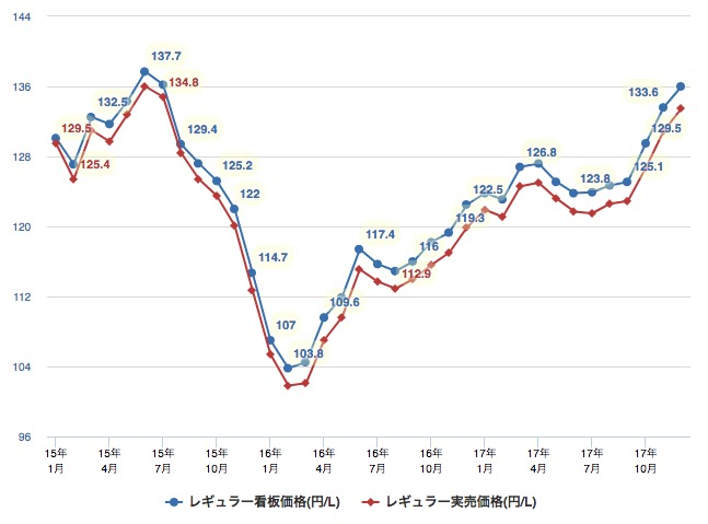 f:id:fugu-ya:20171231164259j:plain