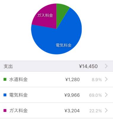 f:id:fugu-ya:20180105182501j:plain