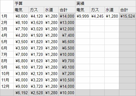 f:id:fugu-ya:20180119173243j:plain