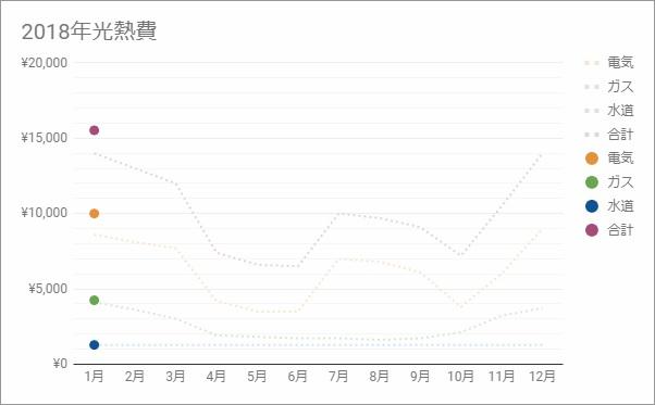 f:id:fugu-ya:20180119173247j:plain