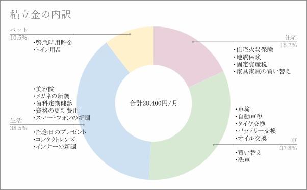 f:id:fugu-ya:20180204180808j:plain