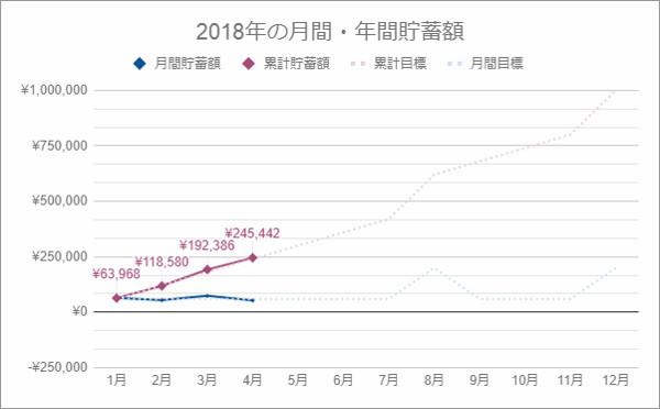 f:id:fugu-ya:20180503155549j:plain