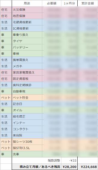 f:id:fugu-ya:20180518155640p:plain
