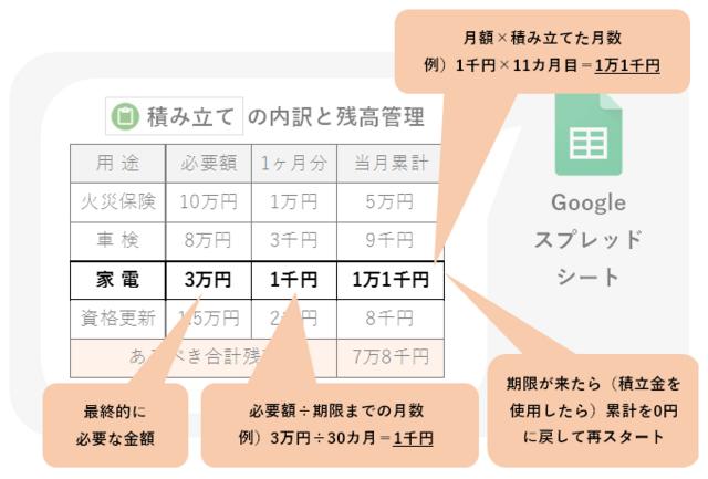 f:id:fugu-ya:20180518171735p:plain