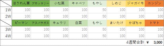 f:id:fugu-ya:20180524155349p:plain