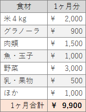 f:id:fugu-ya:20180524155358p:plain