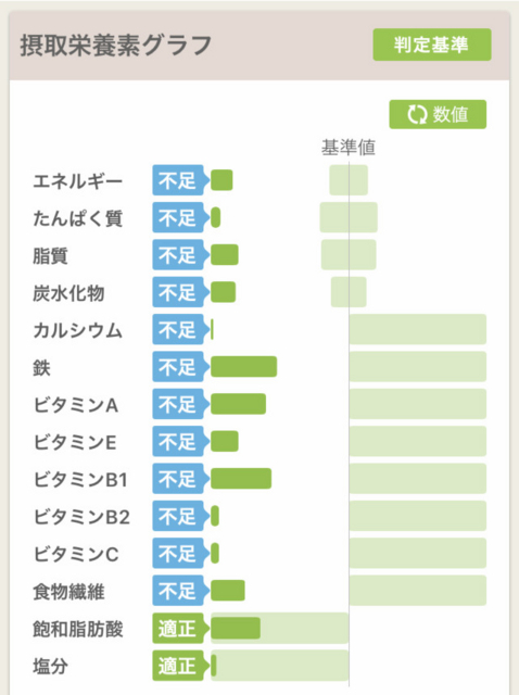 f:id:fugu-ya:20180527104737j:plain