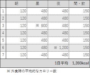 f:id:fugu-ya:20180603180105p:plain
