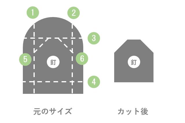 f:id:fugu-ya:20180609104608p:plain