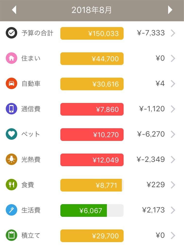 f:id:fugu-ya:20180902114931j:image