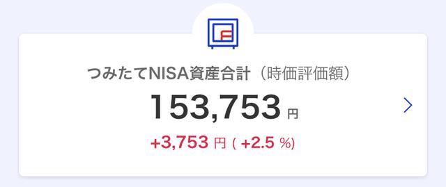 3ヶ月目のつみたてNISAの損益はプラス3753円