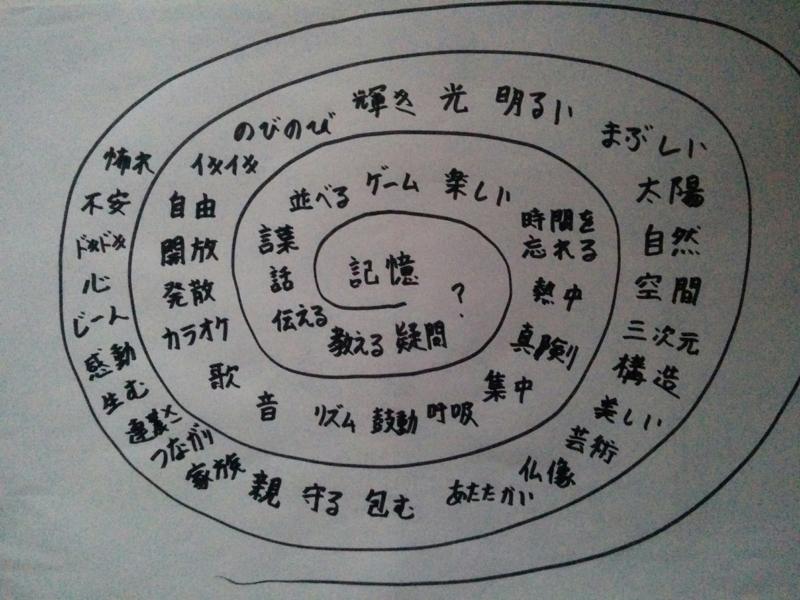 f:id:fugu029:20170920054606j:plain:w400