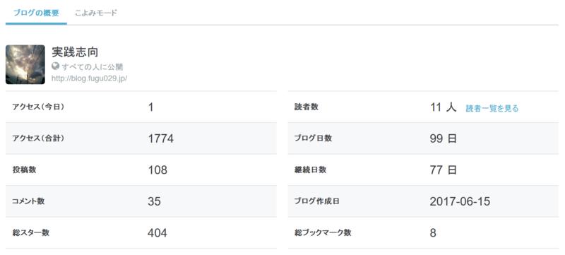 f:id:fugu029:20171024065654p:plain:w400