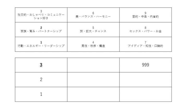 f:id:fugu029:20180107211128p:plain:w400