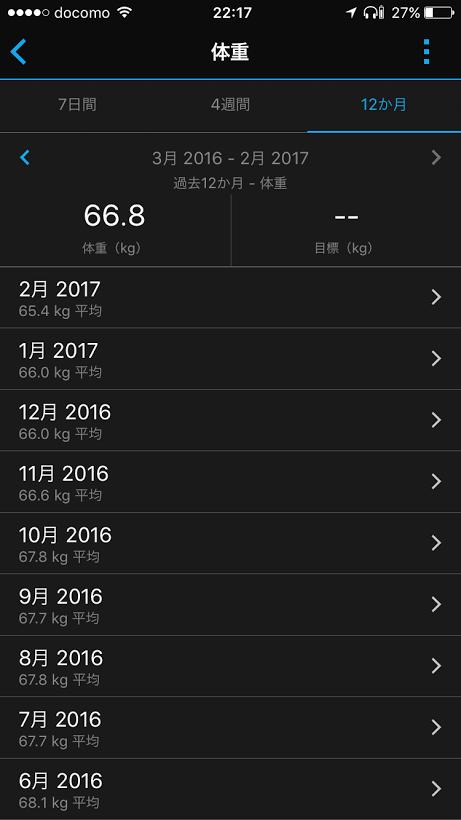 f:id:fugufugufugu:20170213225105p:plain