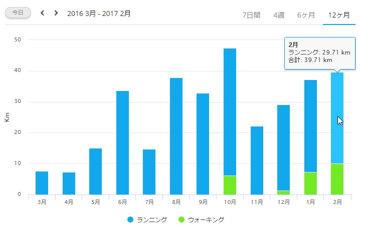 f:id:fugufugufugu:20170227231713j:plain