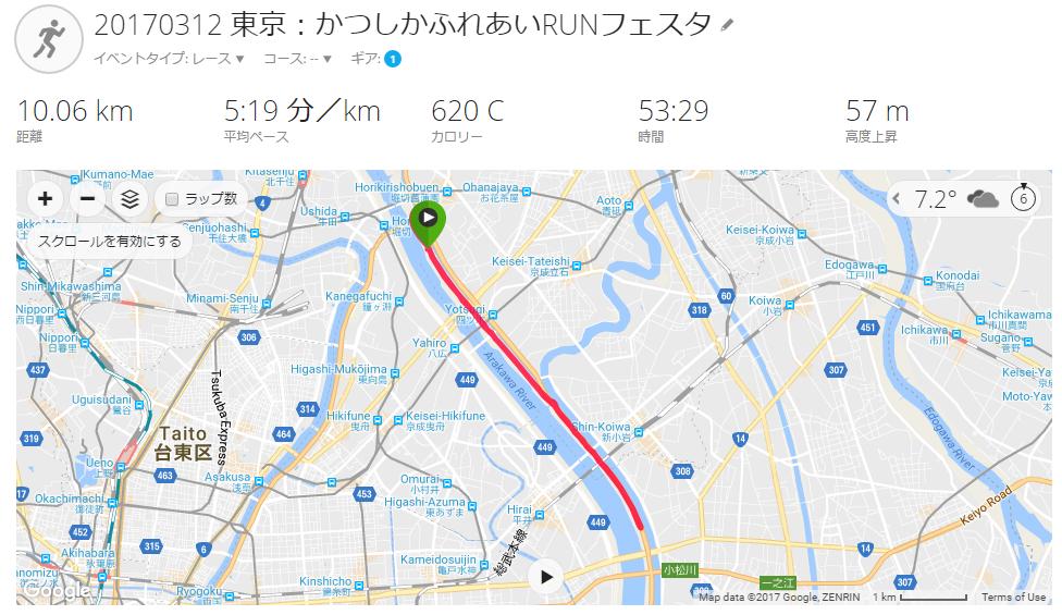 f:id:fugufugufugu:20170313230738p:plain