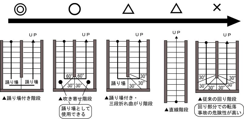 f:id:fugufugufugu:20180314224620j:plain