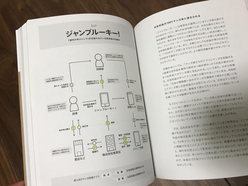 f:id:fugufugufugu:20181101234719j:plain