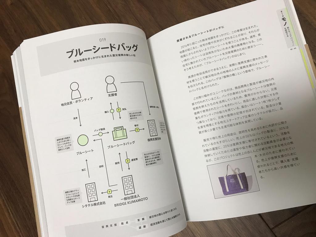 f:id:fugufugufugu:20181101234734j:plain