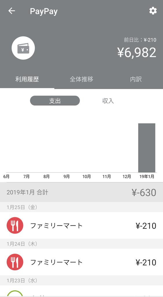 f:id:fugufugufugu:20190204220233j:plain