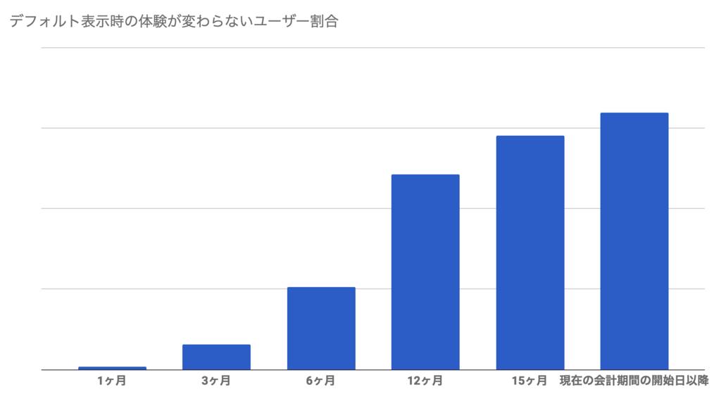 f:id:fuji_tip:20171214224712p:plain