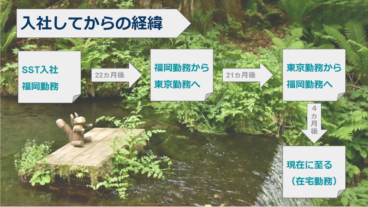 f:id:fujia_sst:20210329185937p:plain