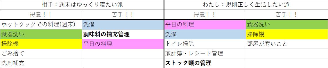 f:id:fujicocoon:20210413103254p:plain