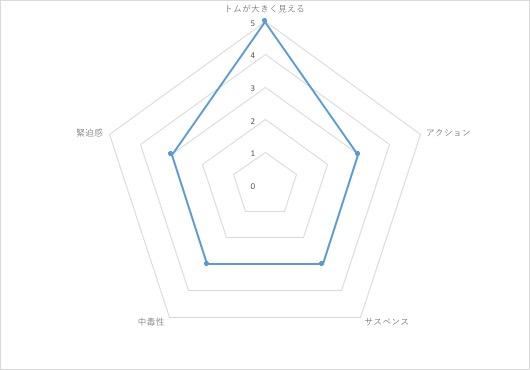 f:id:fujifamori:20161031000022j:plain