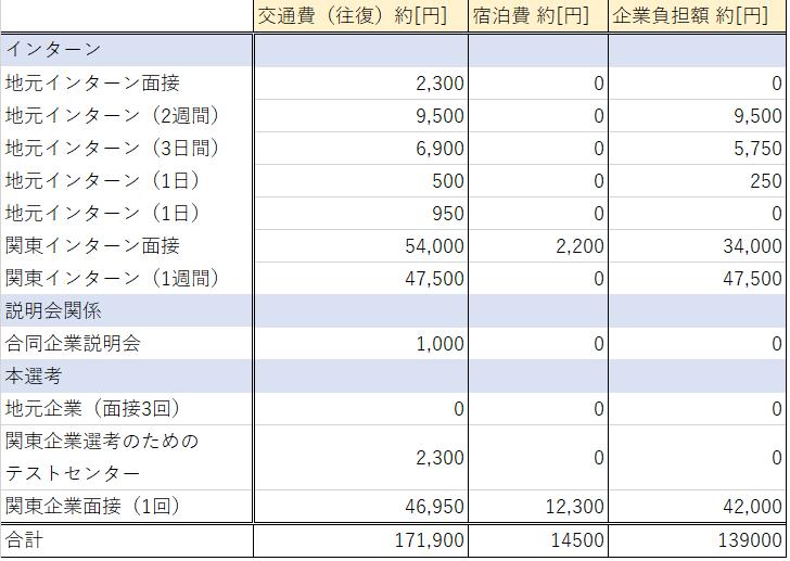 f:id:fujifuji95:20190729175711p:plain