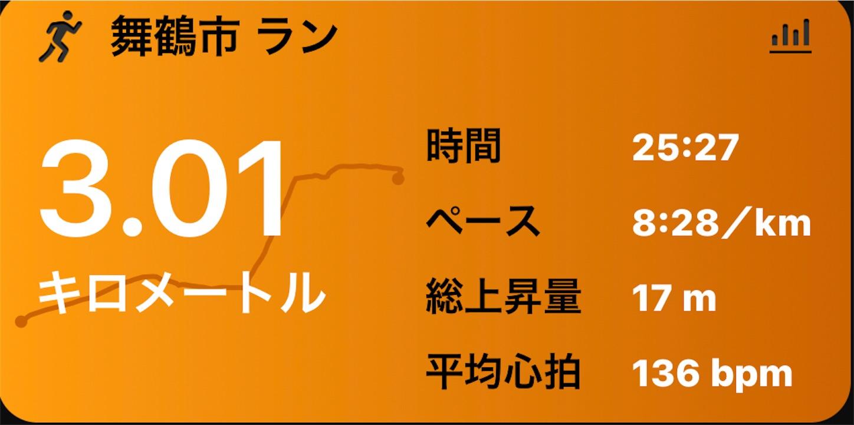 f:id:fujihirokun:20210908000508j:plain