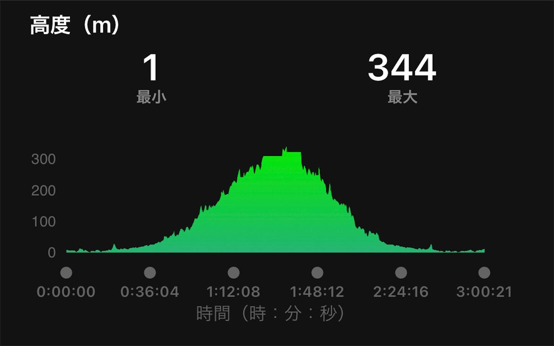 f:id:fujihirokun:20210912205624j:plain