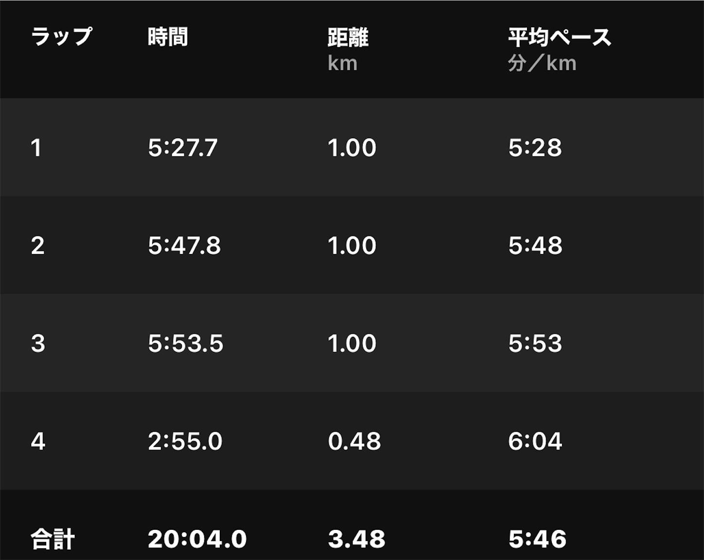 f:id:fujihirokun:20210916052006j:plain