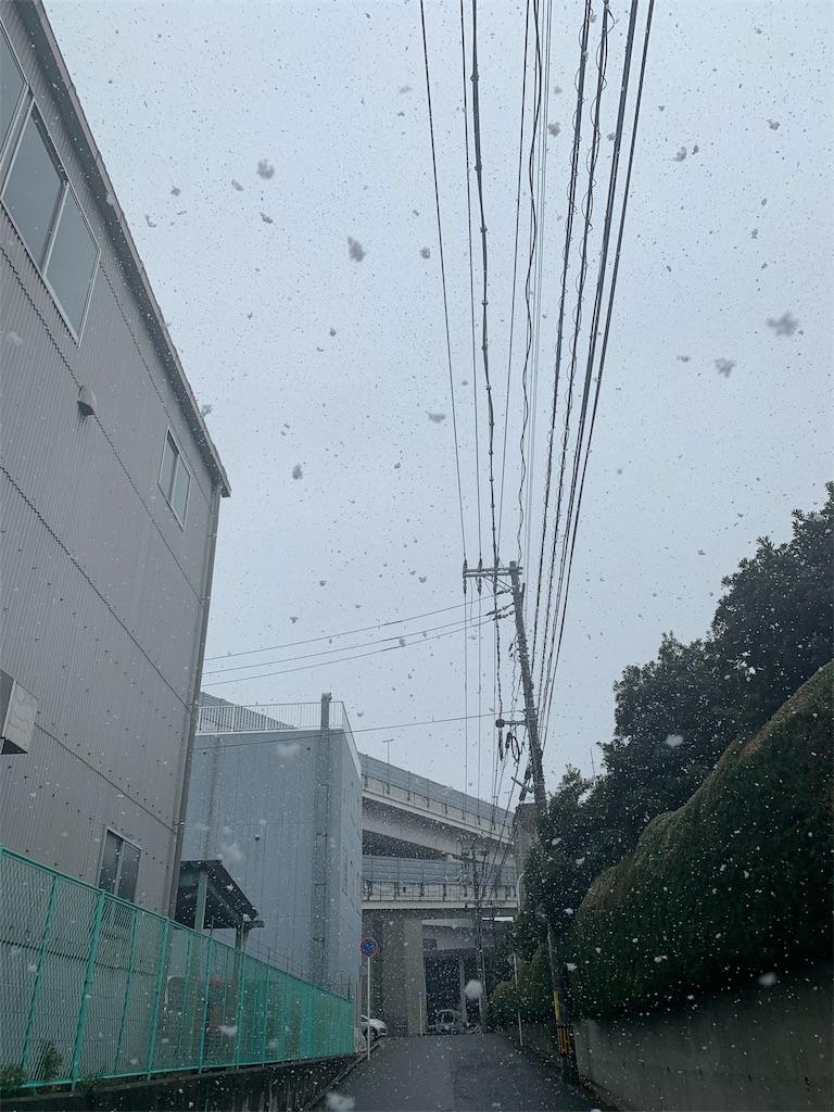 f:id:fujii419:20190127104510j:image