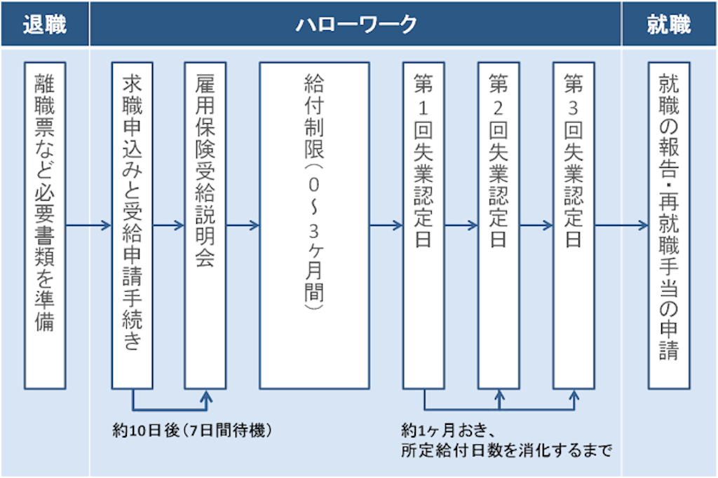 f:id:fujii419:20190202212733p:image
