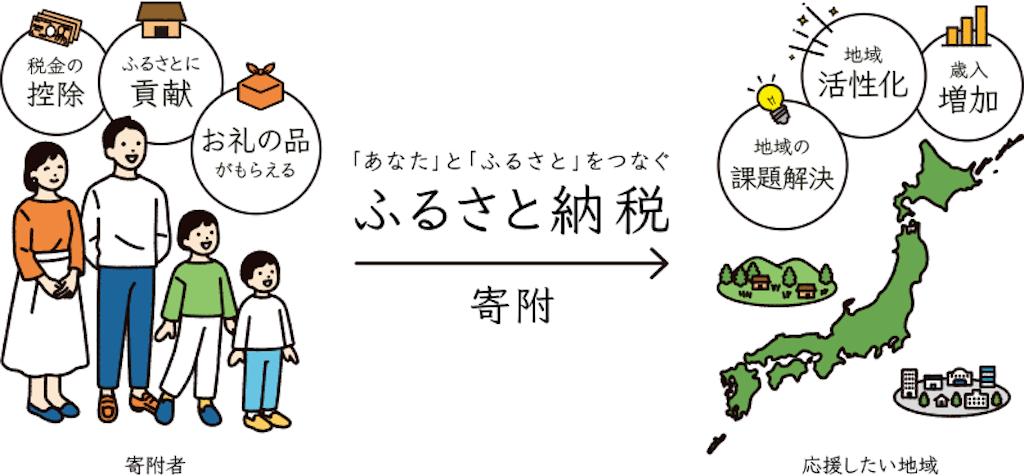 f:id:fujii419:20190416210749p:image